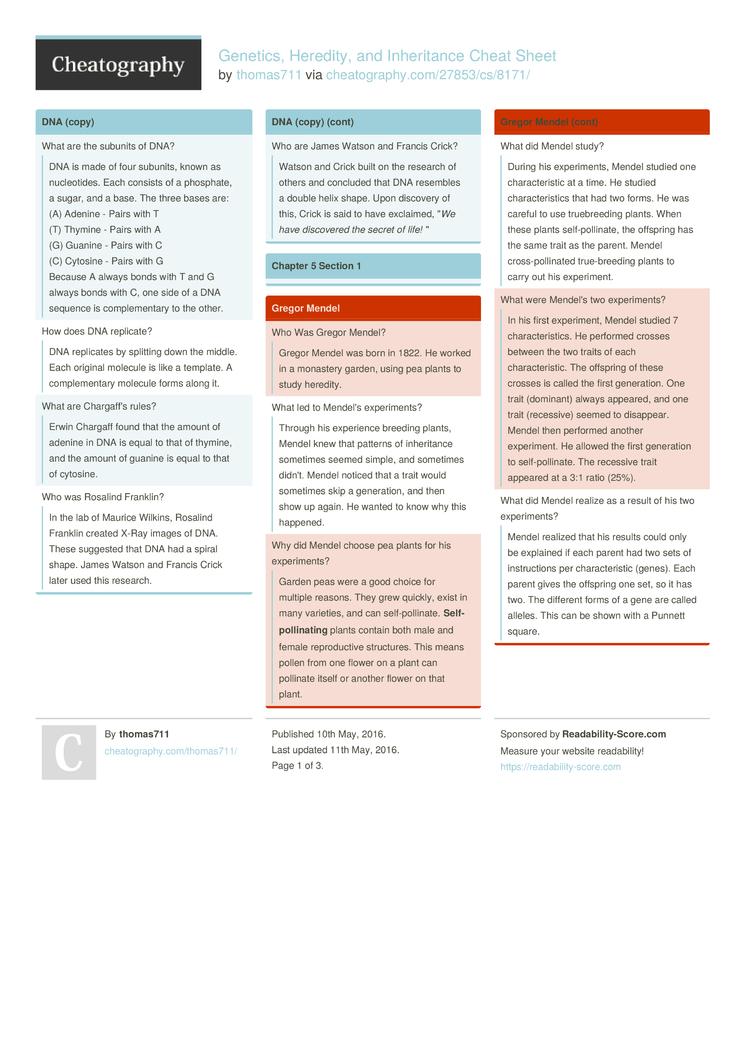 Genetics Heredity And Inheritance Cheat Sheet By Thomas711