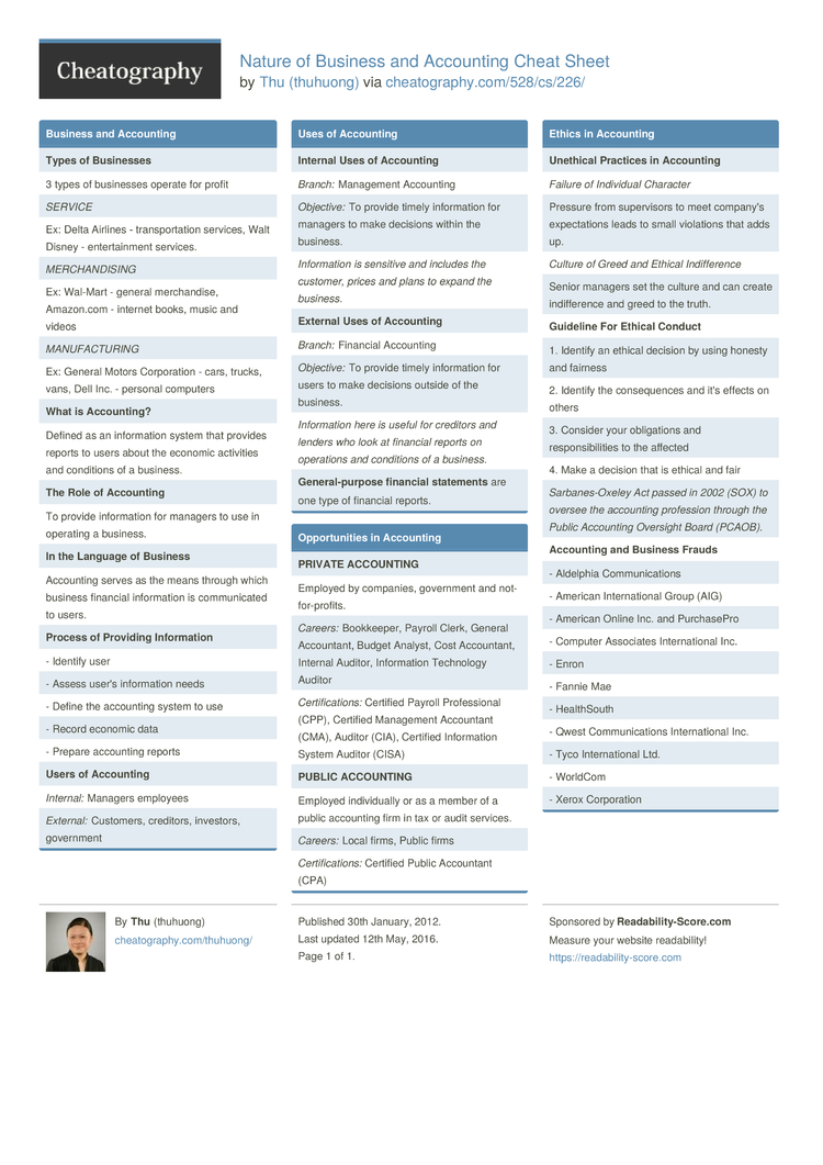 nature of business and accounting cheat sheet by thuhuong 1 page