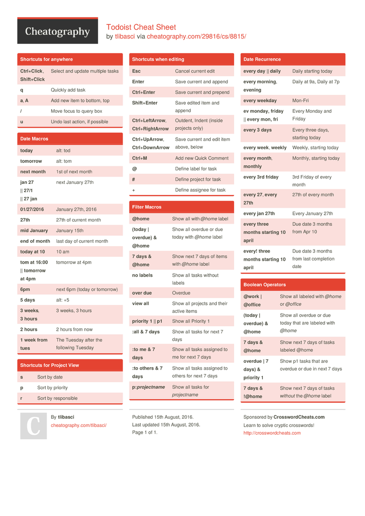 Todoist Cheat Sheet by tlibasci - Download free from