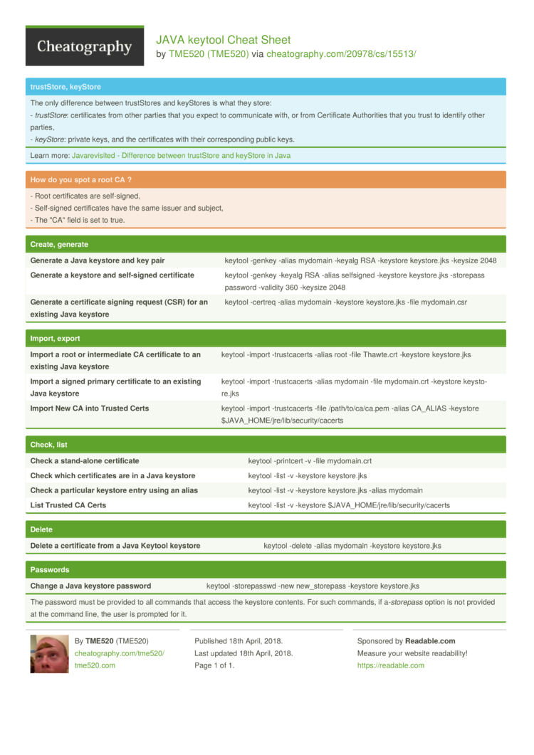 Java Keytool Cheat Sheet By Tme520 Download Free From Cheatography