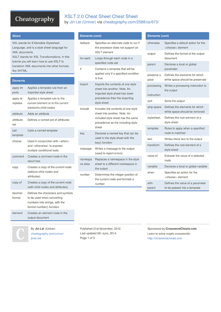 Xslt 20 Cheat Sheet Cheat Sheet By Univer Download Free From