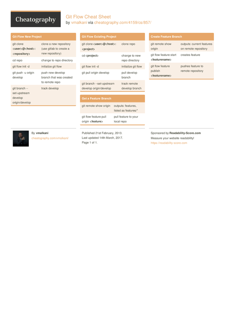 Git Flow Cheat Sheet by vmalkani - Download free from