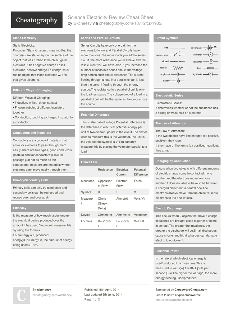 science electricity review cheat sheet by wkcheezy