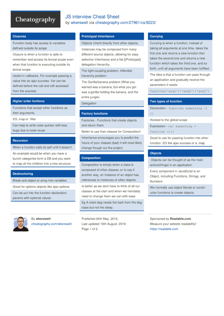 JS interview Cheat Sheet by wkerswell   Download free from ...