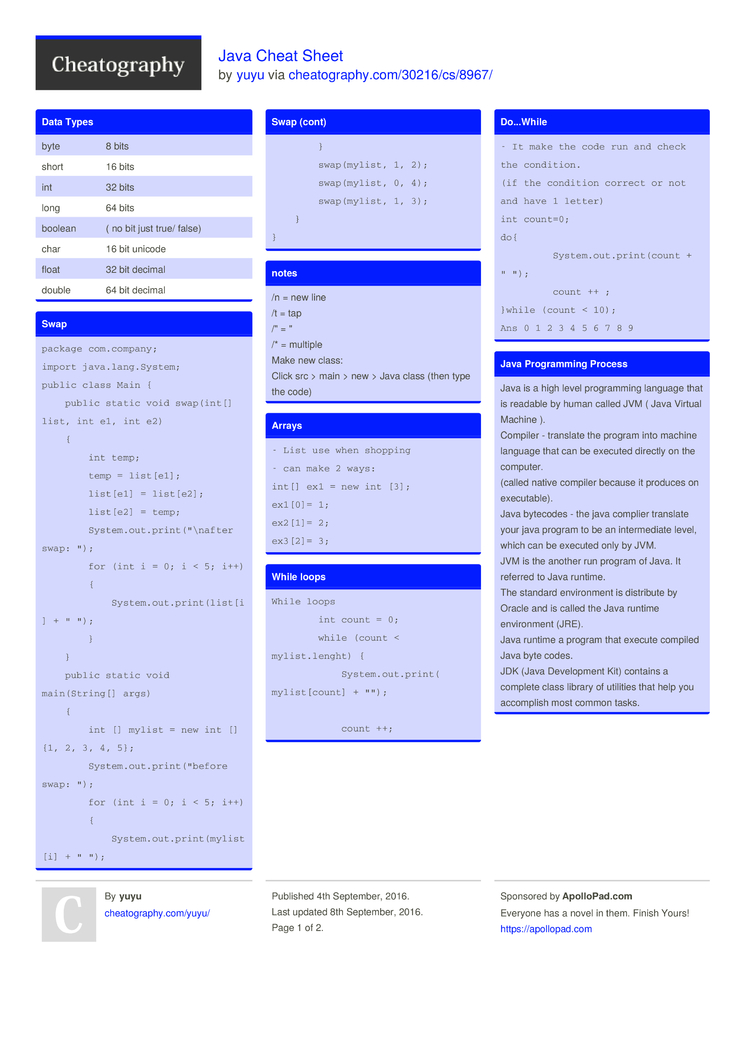 cheat sheet essays Statistics cheat sheet statistic- is a number computed from a sample of data it is characteristic of a sample a summary measure that is computed from a sample to describe a characteristic.